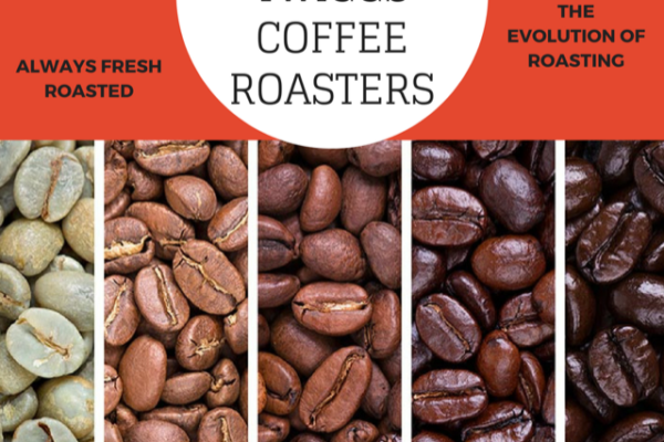 Coffee Roasting and Beans – Twiggs